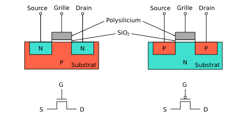 Transistors et portes logiques for Realisation des portes logiques avec des diodes