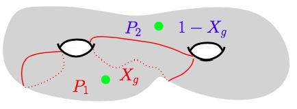 voronoiConjecture