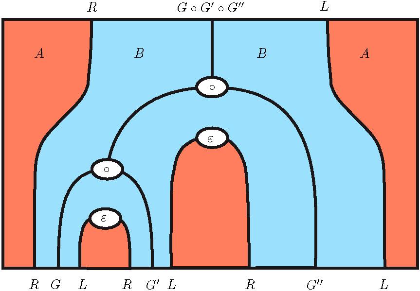 Parametric Monad