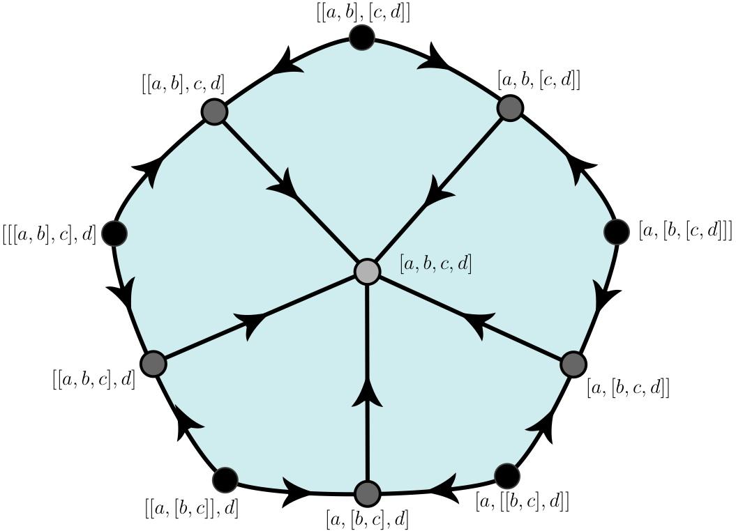 The Lambda Calculus Its Syntax And Semantics Pdf
